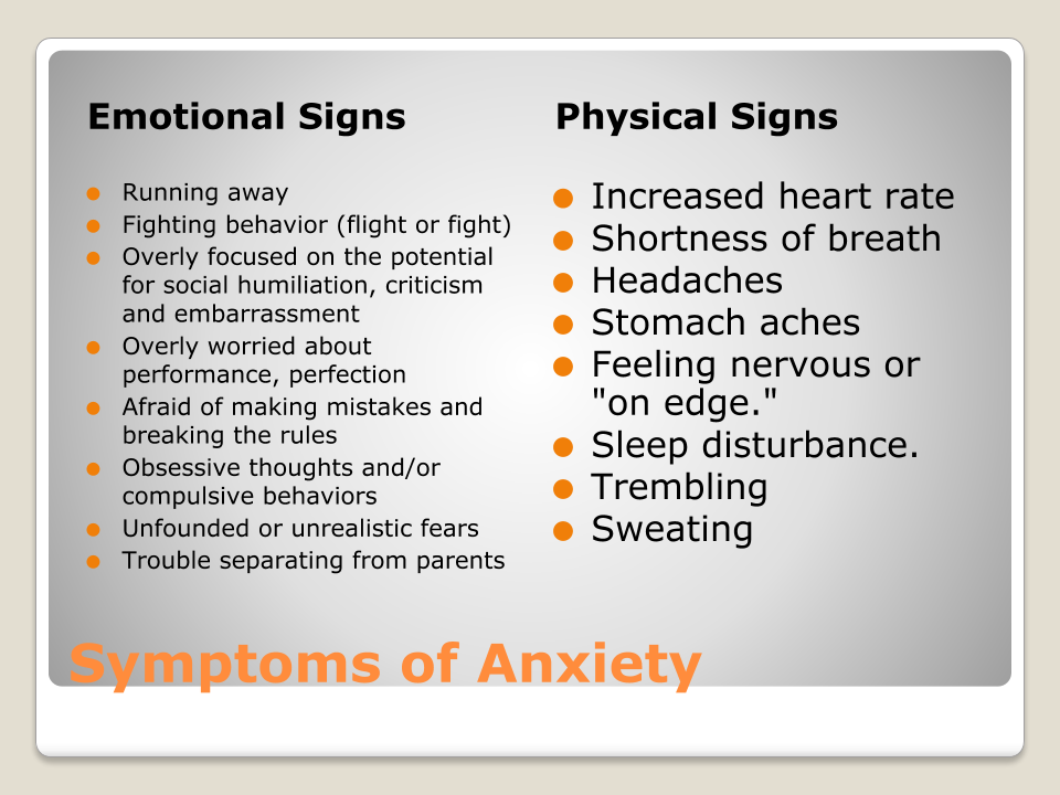 Signs and Symptoms of Mental Health.pptx-4.png